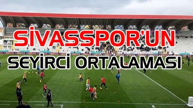 Sivasspor boş tribünlere oynuyor