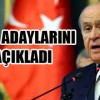 MHP Sivas adaylarını açıkladı